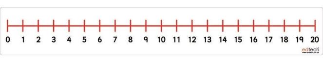 numberline